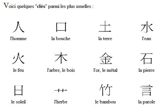 5 activit s pour f ter le nouvel an chinois nos vies de - Comment dessiner un dragon chinois ...