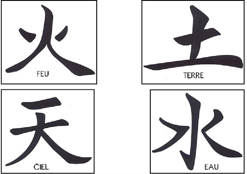 Dessin De Signe Chinois la chine… – le partage, c'est classe…maternelle!