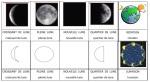 phases de la lune01